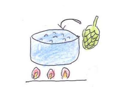 煮沸の様子イラスト